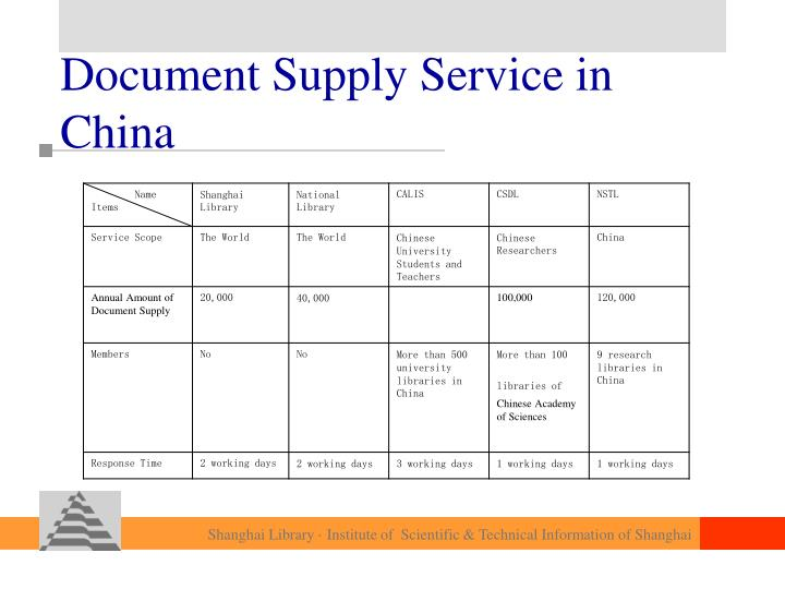 Document Supply Service in China