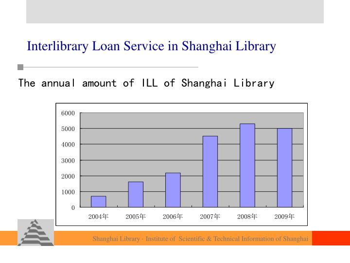 Interlibrary Loan Service in Shanghai Library