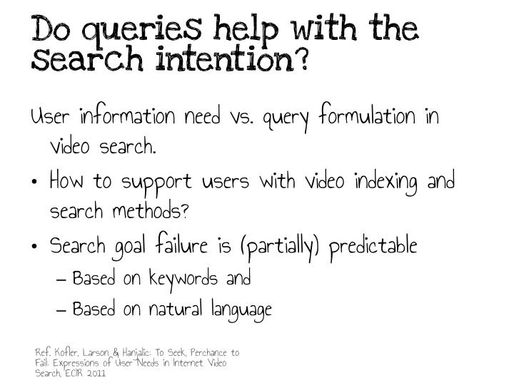 Do queries help with the search intention?