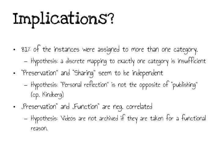 Implications?