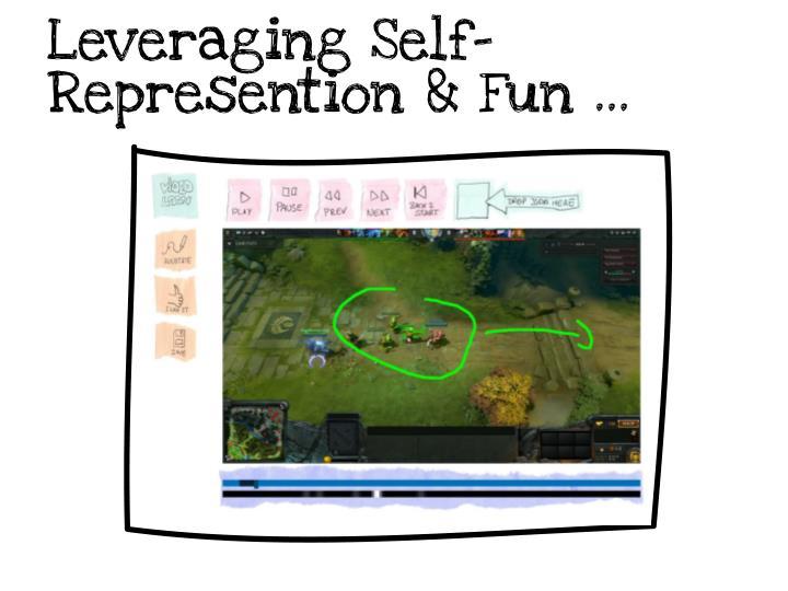 Leveraging Self-