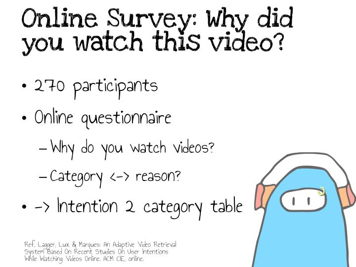 Online Survey: Why did you watch this video?