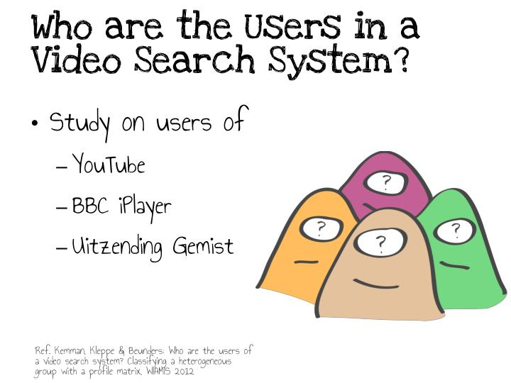 Who are the Users in a Video Search System?