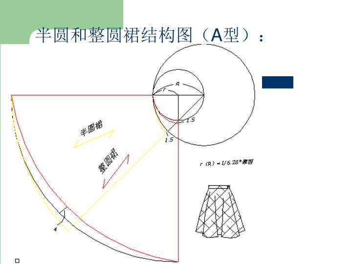 半圆和整圆裙结构图(
