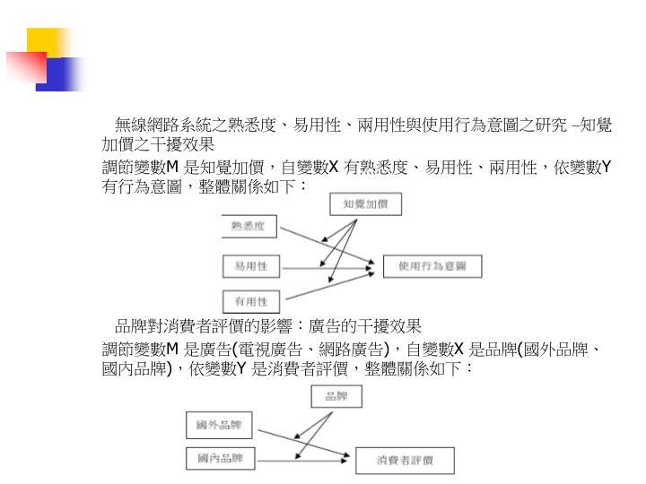  無線網路系統之熟悉度、易用性、兩用性與使用行為意圖之研究