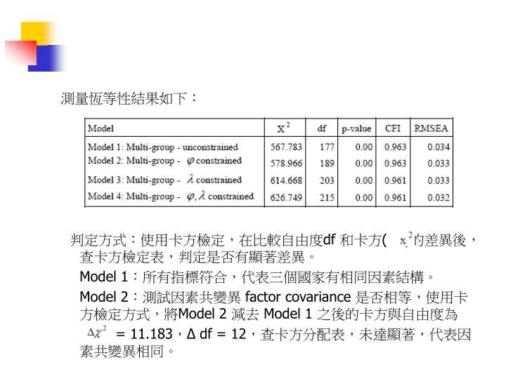 測量恆等性結果如下: