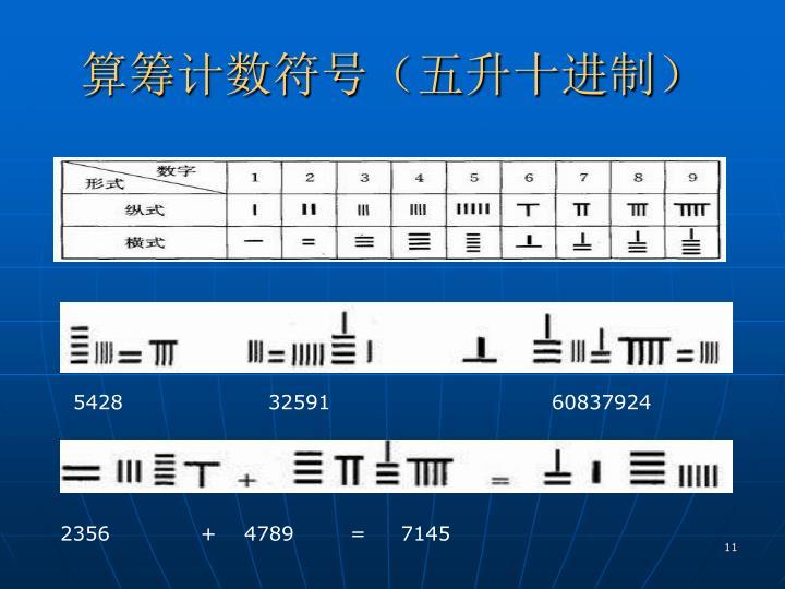 算筹计数符号(五升十进制)