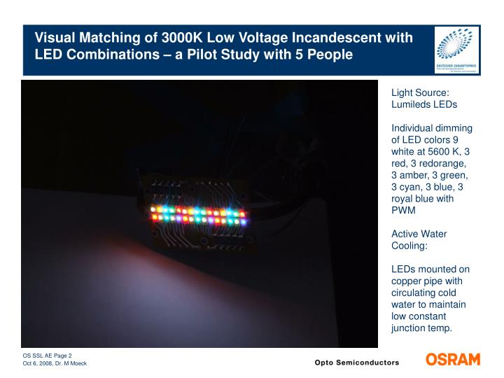 Visual Matching of 3000K Low Voltage Incandescent with LED Combinations – a Pilot Study with 5 Peo...