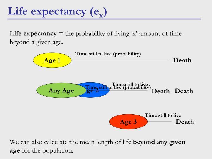Life expectancy (e