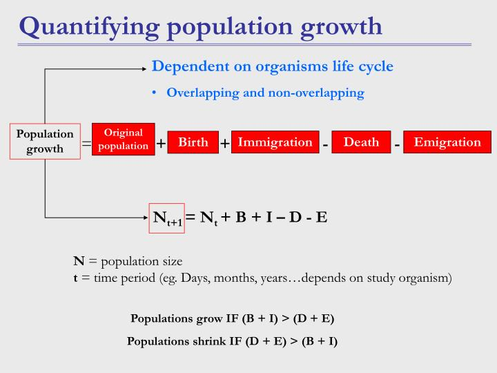 Dependent on organisms life cycle
