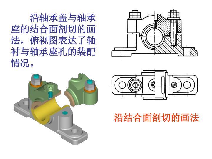 沿轴承盖与轴承座的结合面剖切的画法,俯视图表达了轴衬与轴承座孔的装配情况。
