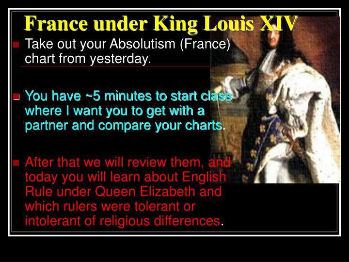 France under king louis xiv