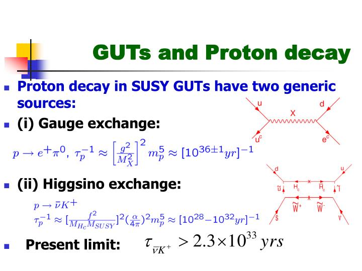 GUTs and Proton decay