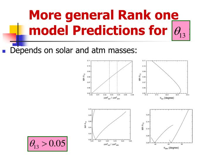 More general Rank one model Predictions for