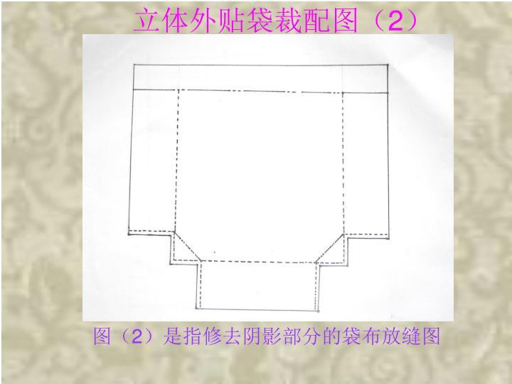 立体外贴袋裁配图(