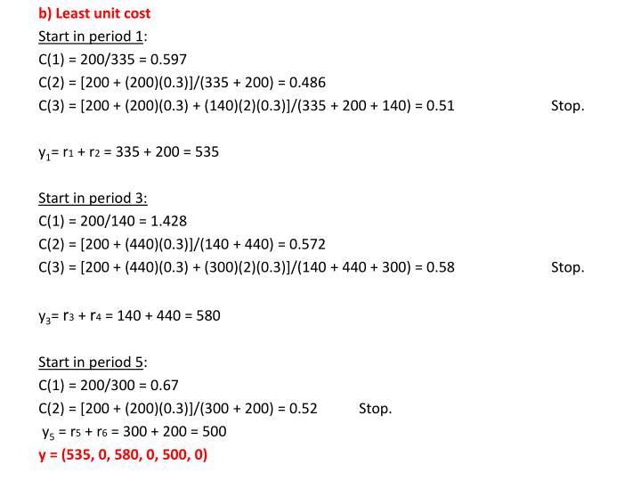 b) Least unit cost