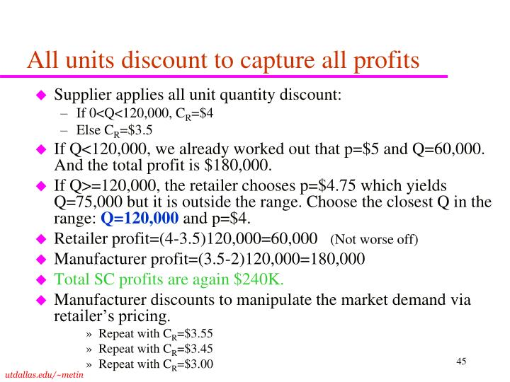 All units discount to capture all profits