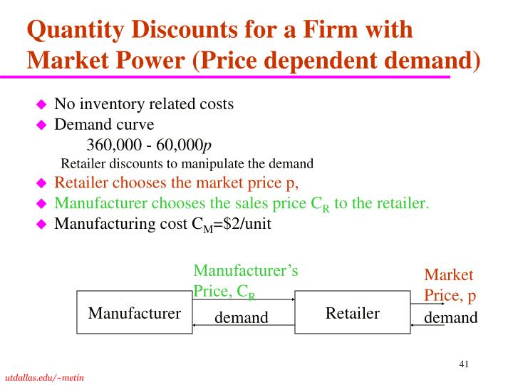 Quantity Discounts for a Firm with Market Power (Price dependent demand)
