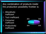 any combination of products inside the production possibility frontier is