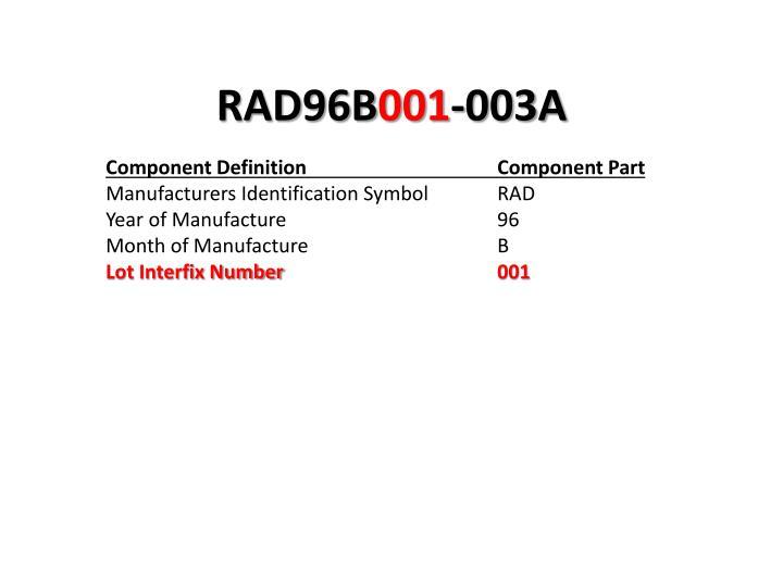 RAD96B