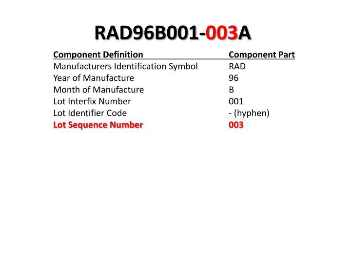 RAD96B001-