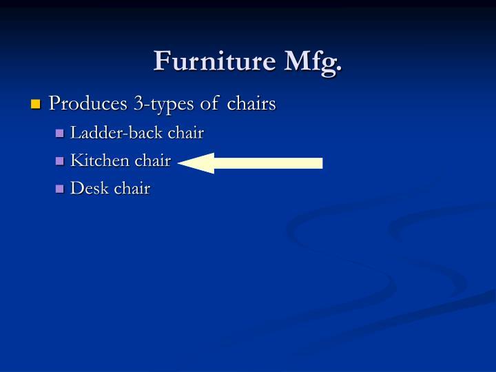 Furniture mfg