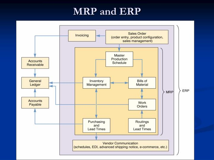 MRP and ERP