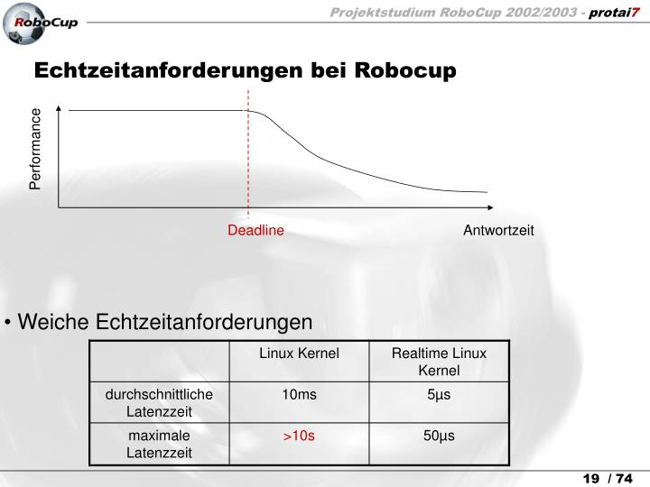 Echtzeitanforderungen bei Robocup