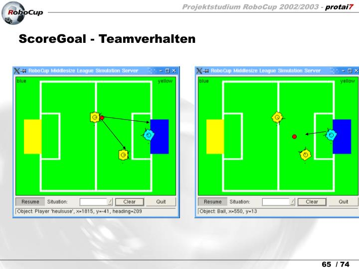 ScoreGoal - Teamverhalten