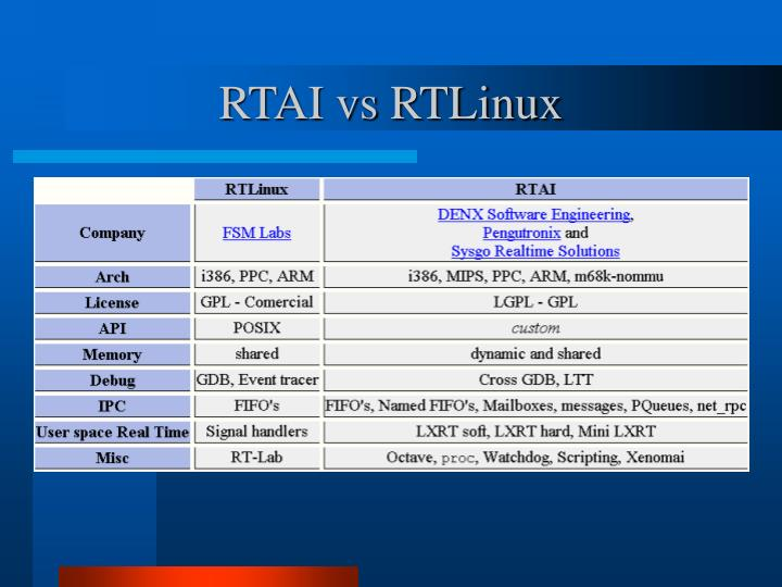 RTAI vs RTLinux