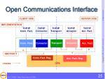 open communications interface1