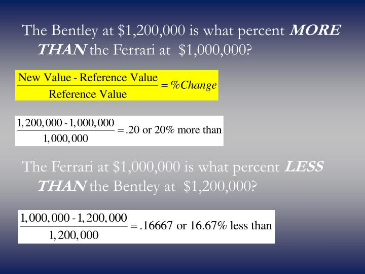 The Bentley at $1,200,000 is what percent