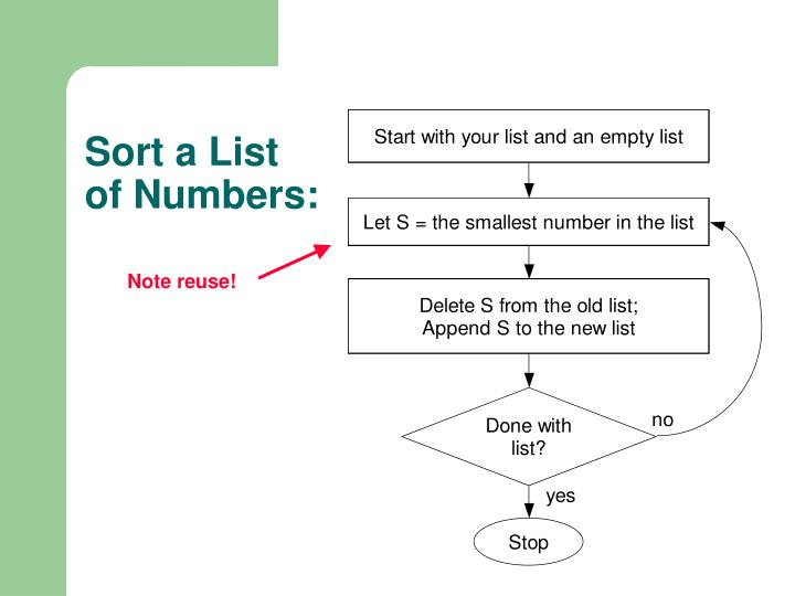 Sort a List of Numbers: