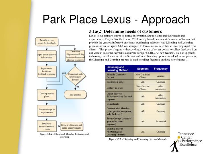 Park Place Lexus - Approach