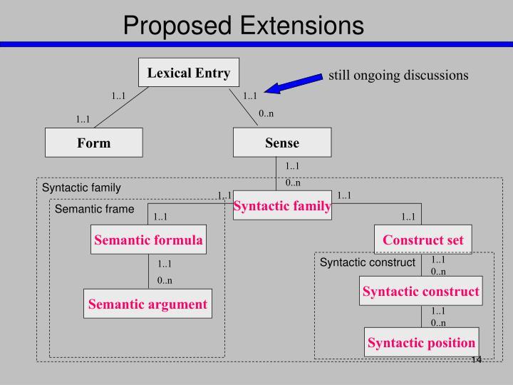 Lexical Entry