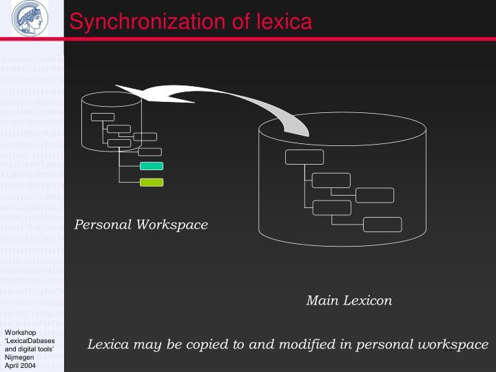 Synchronization of lexica