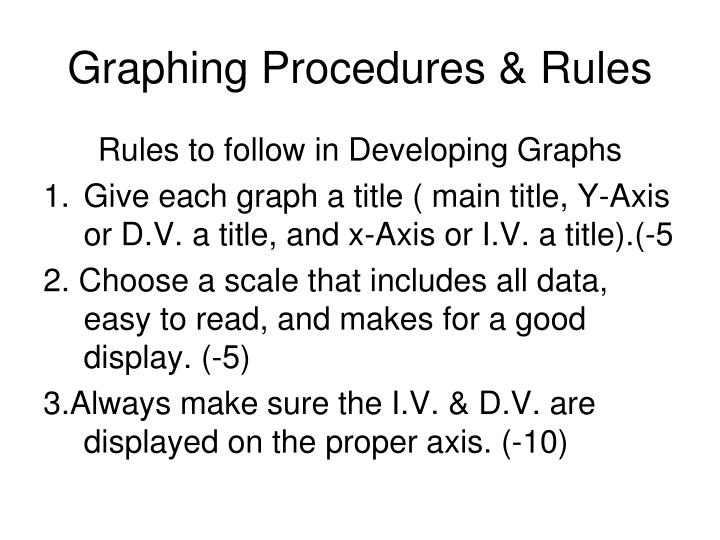 Graphing Procedures & Rules