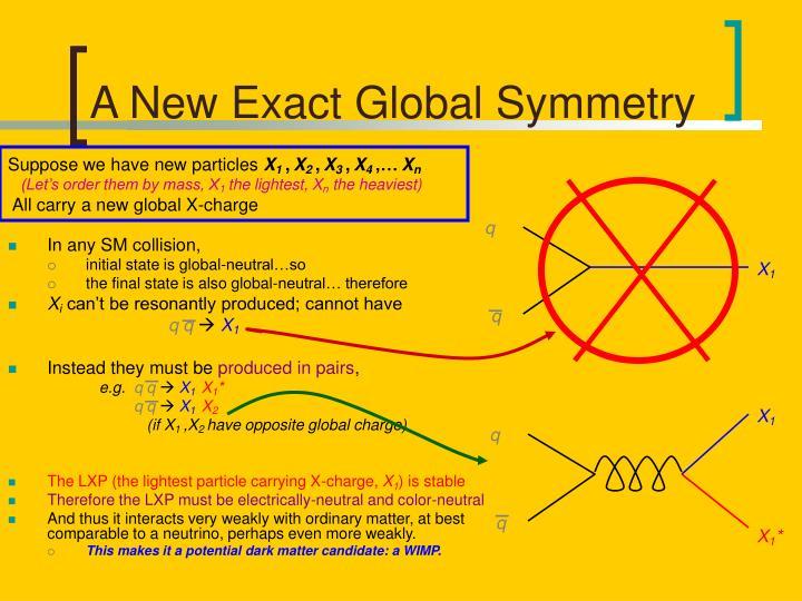 A New Exact Global Symmetry