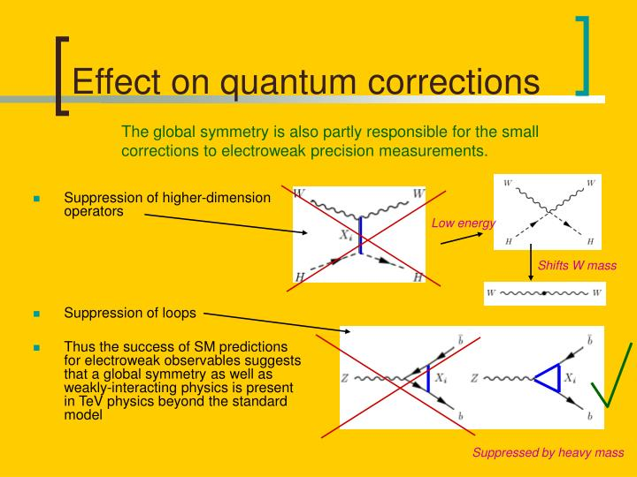 Effect on quantum corrections