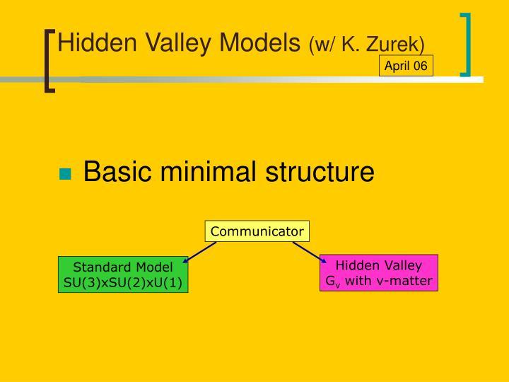 Hidden Valley Models