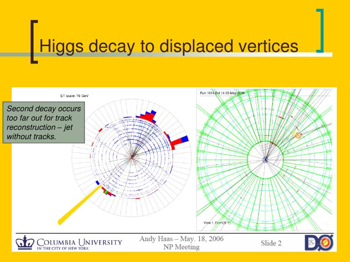 Higgs decay to displaced vertices