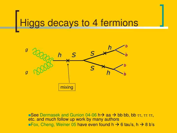 Higgs decays to 4 fermions