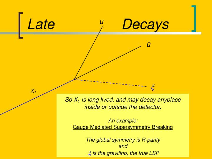 Late                 Decays