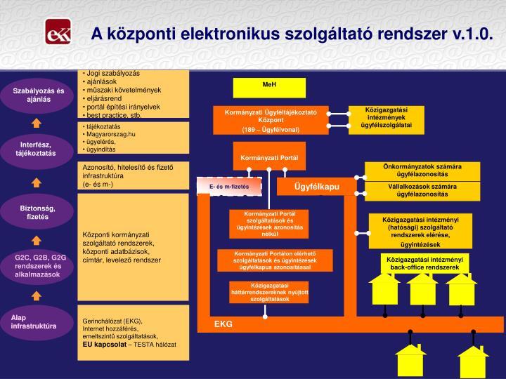 A központi elektronikus szolgáltató rendszer v.1.0.