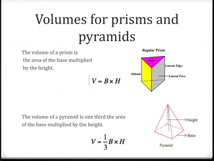 Volumes for prisms and pyramids