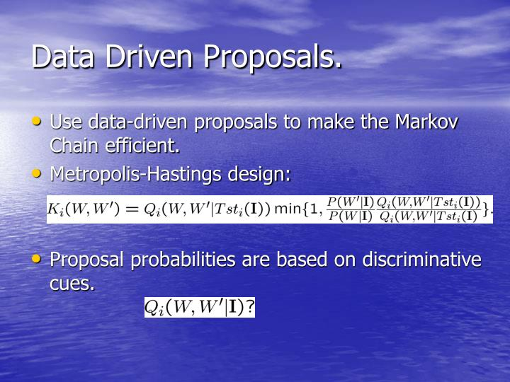 Data Driven Proposals.