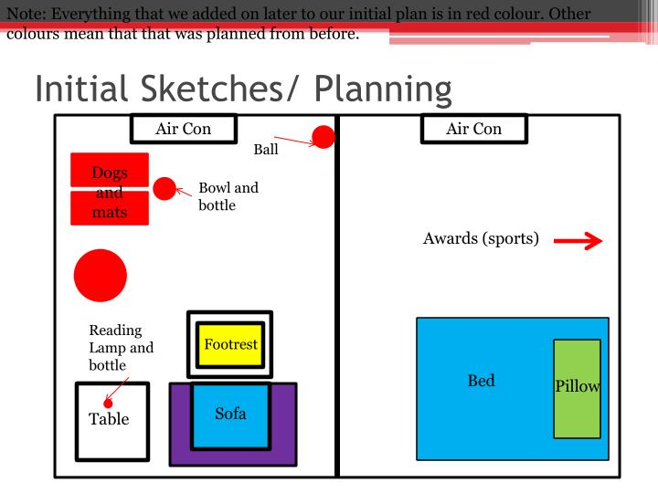 Initial sketches planning