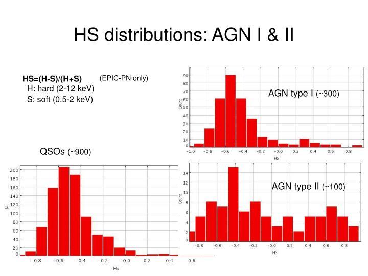 HS distributions: AGN I & II
