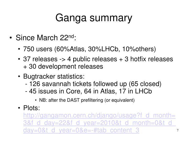Ganga summary