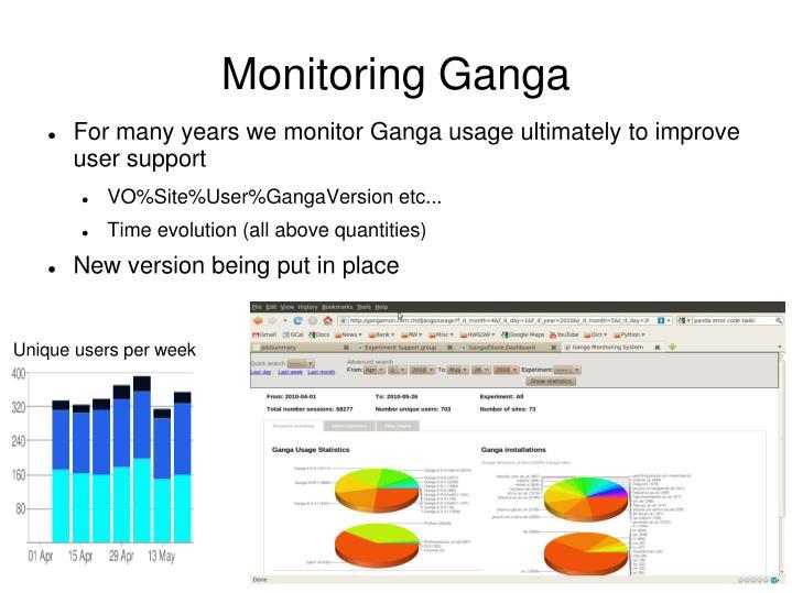 Monitoring Ganga